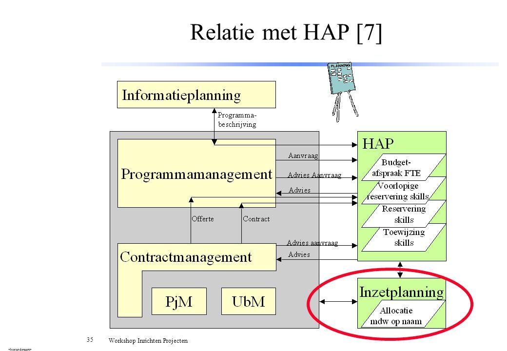Relatie met HAP [7]